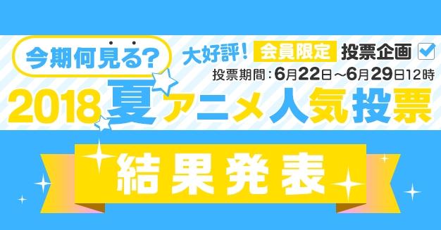 『今期何見る?』-2018夏アニメ人気投票結果発表